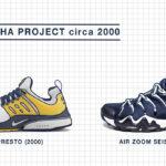 アルファプロジェクト